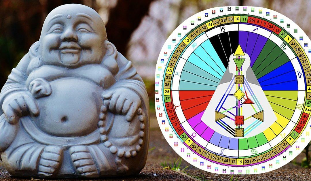 Boeddha zei het al.